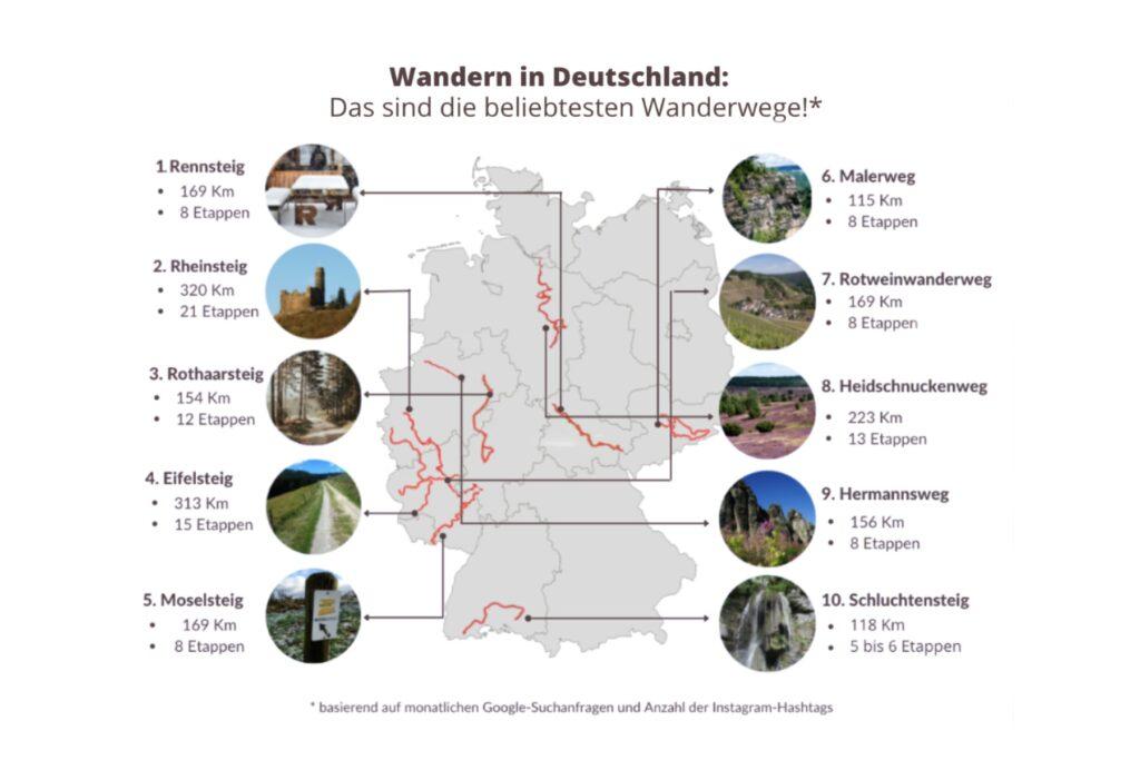 beliebteste_wanderwege_deutschlands
